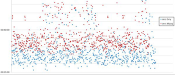 Operation planning Tram Express South (Paris)