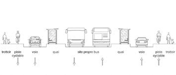Bus Rapid Transit Bordeaux
