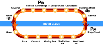 Ticketing-System Glasgow